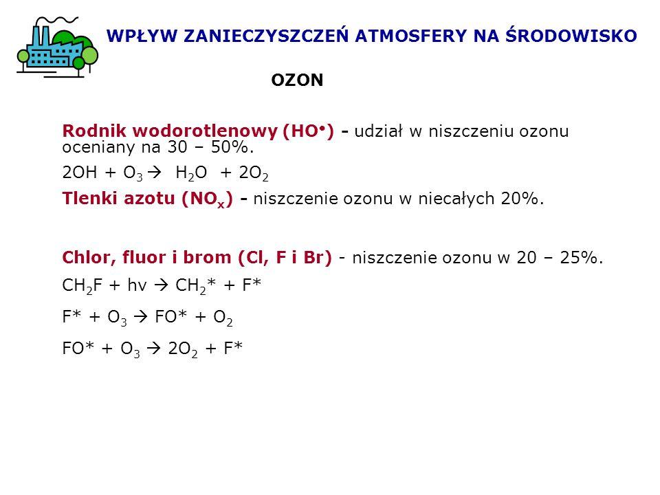 OZON Rodnik wodorotlenowy (HO ) - udział w niszczeniu ozonu oceniany na 30 – 50%. 2OH + O 3 H 2 O + 2O 2 Tlenki azotu (NO x ) - niszczenie ozonu w nie