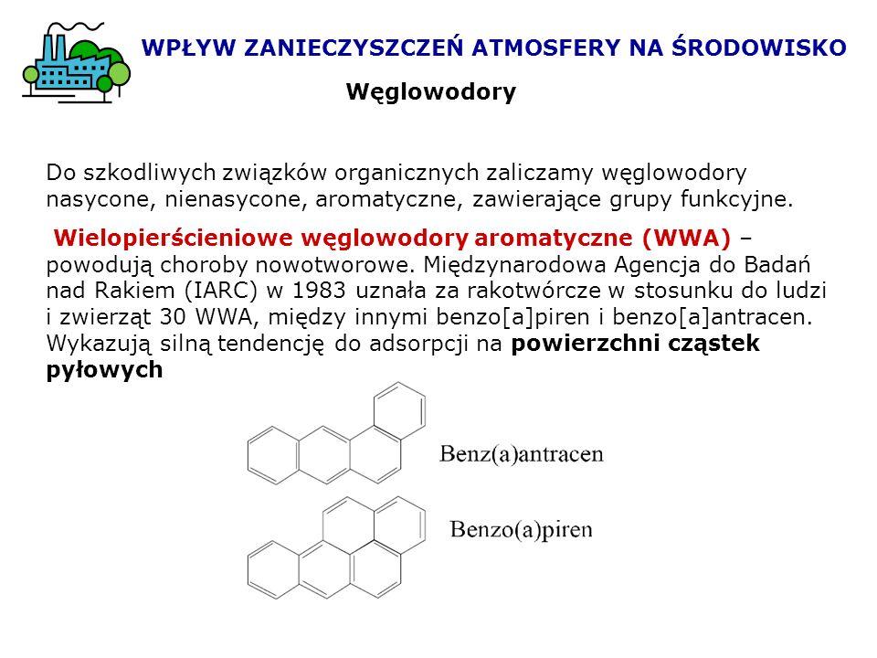 Węglowodory Do szkodliwych związków organicznych zaliczamy węglowodory nasycone, nienasycone, aromatyczne, zawierające grupy funkcyjne. Wielopierścien