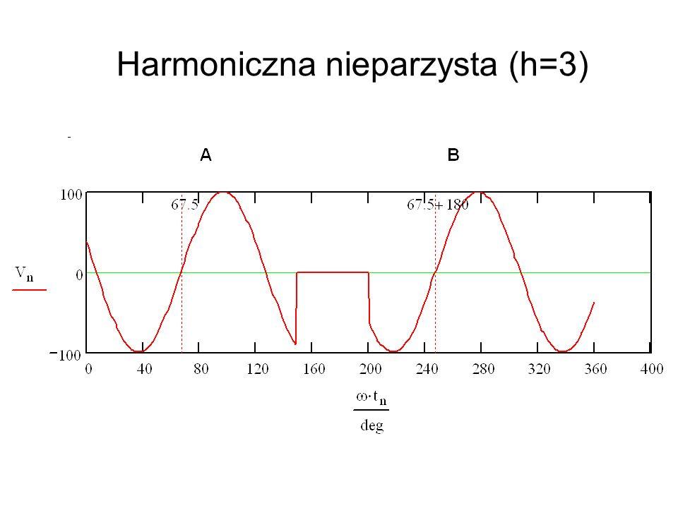 Harmoniczna nieparzysta (h=3)