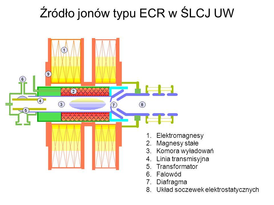 Źródło jonów typu ECR w ŚLCJ UW 1.Elektromagnesy 2.Magnesy stałe 3.Komora wyładowań 4.Linia transmisyjna 5.Transformator 6.Falowód 7.Diafragma 8.Układ