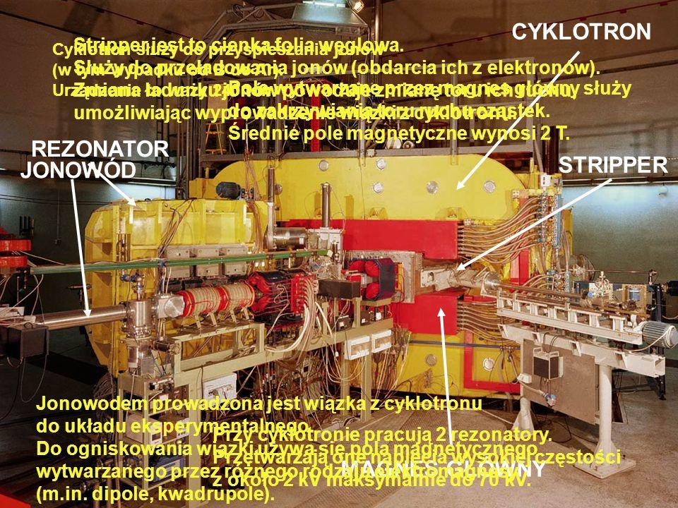 CYKLOTRON Cyklotron służy do przyspieszania jonów (w tym wypadku od B do Ar). Urządzenie to waży 240 ton. MAGNES GŁÓWNY Pole wytwarzane przez magnes g