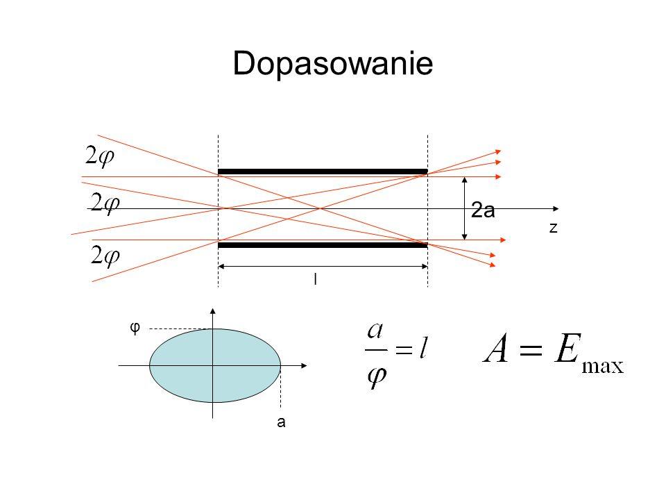 Dopasowanie l 2a z a φ