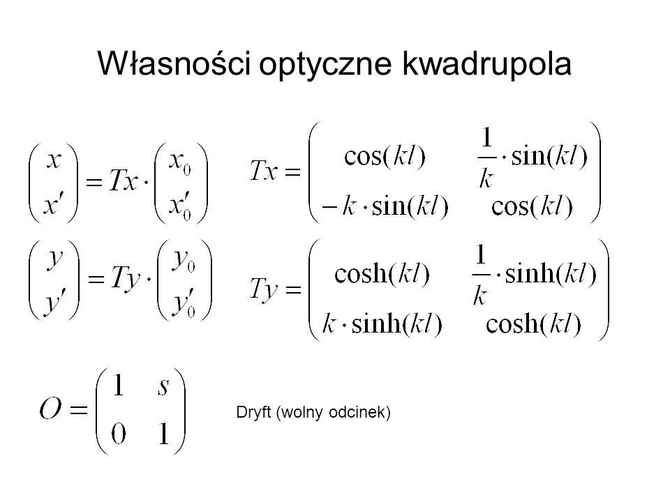 Własności optyczne kwadrupola Dryft (wolny odcinek)