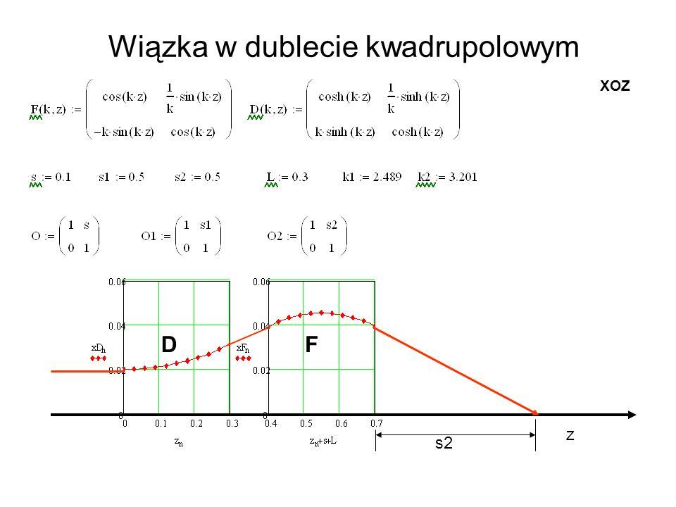 Wiązka w dublecie kwadrupolowym DF z s2 XOZ