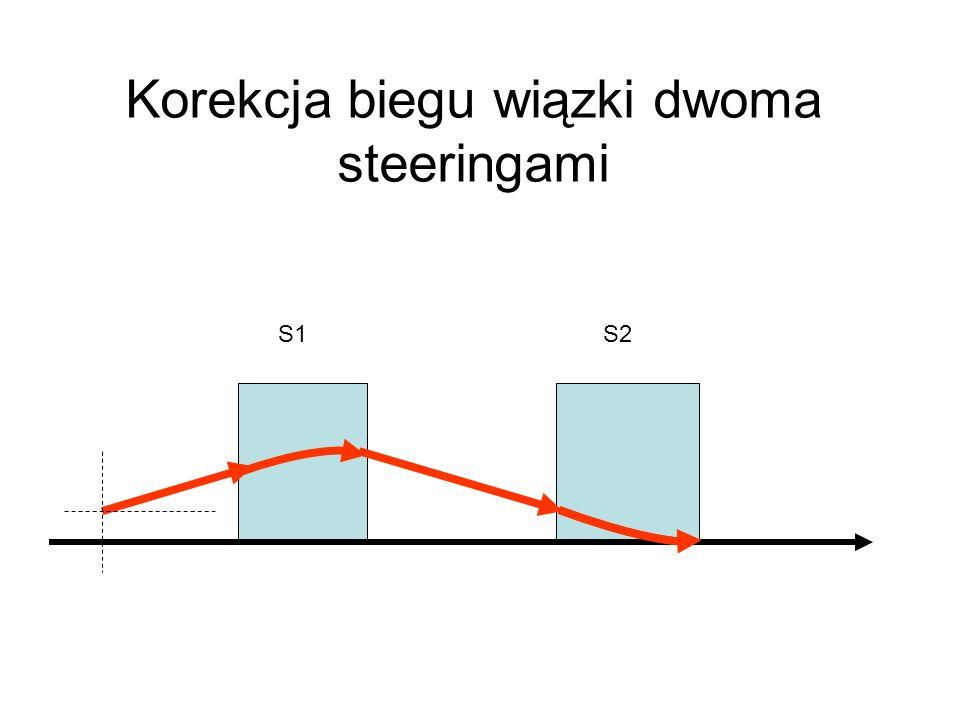 Korekcja biegu wiązki dwoma steeringami S1S2