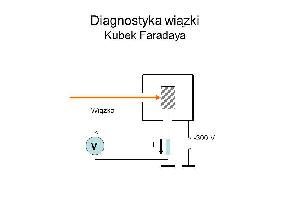Diagnostyka wiązki Kubek Faradaya V -300 V Wiązka I