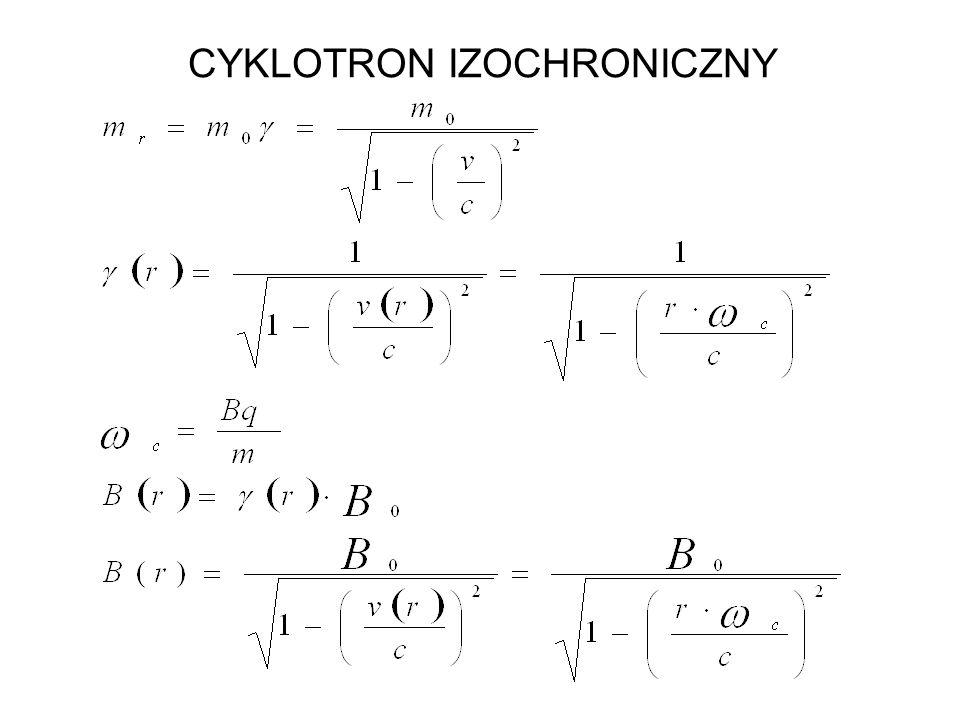 Przykłady emitancji z x dx/dz E=0Wiązka ròwnoległa Wiązka rozbieżna (homocentryczna) E=0 z x dx/dz