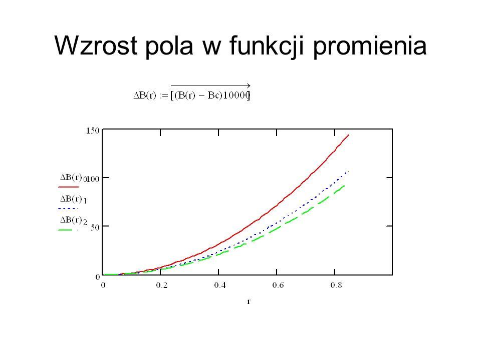 Wzrost pola w funkcji promienia