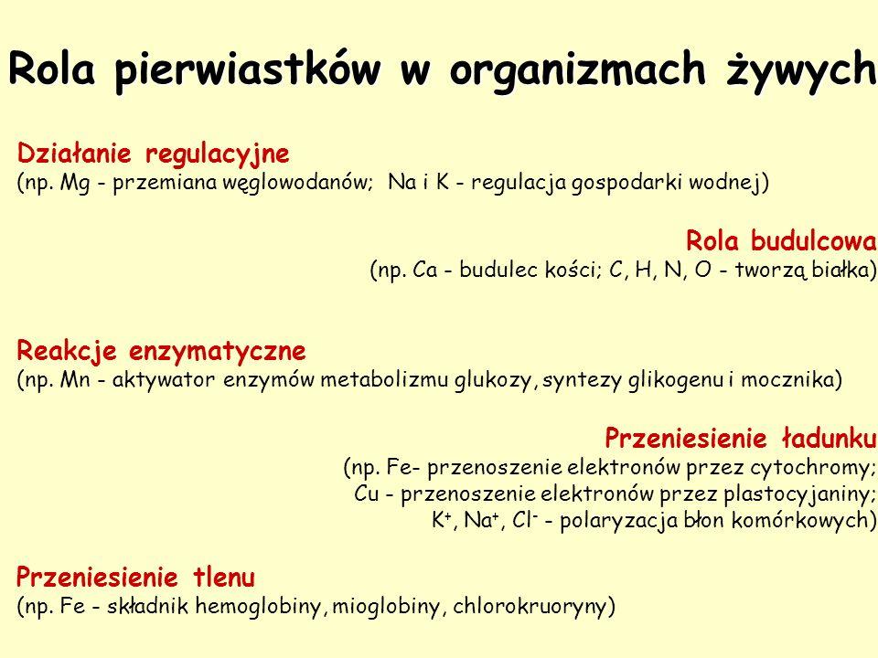 Rola pierwiastków w organizmach żywych Działanie regulacyjne (np. Mg - przemiana węglowodanów; Na i K - regulacja gospodarki wodnej) Rola budulcowa (n