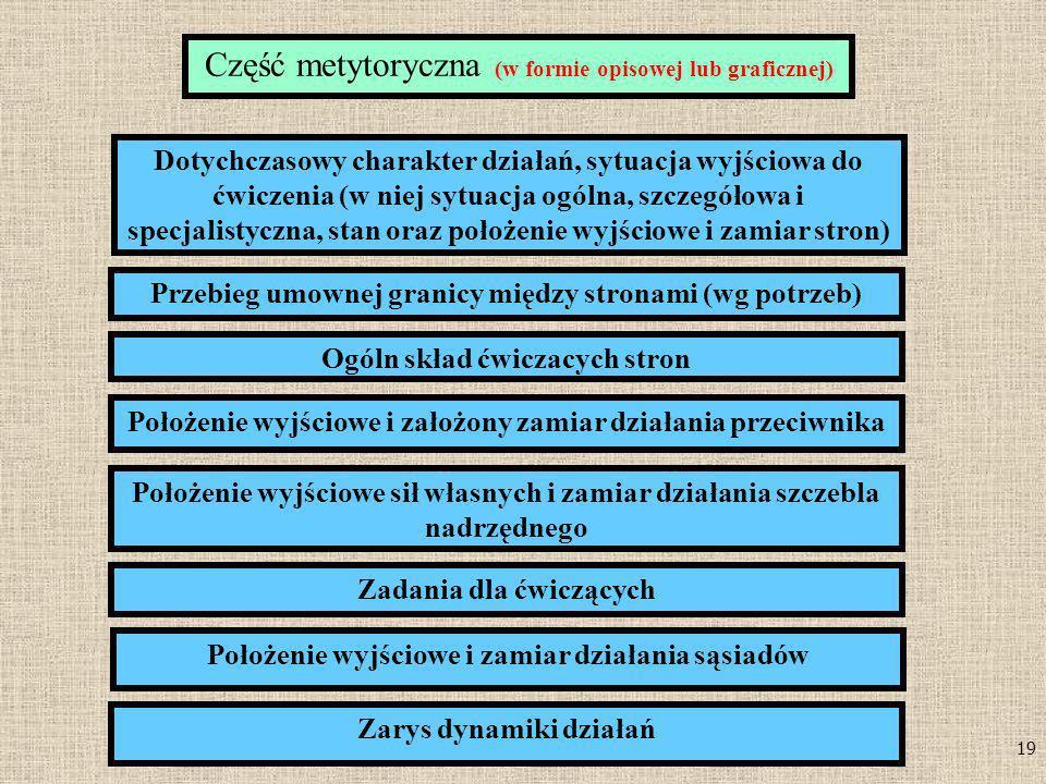 19 Część metytoryczna (w formie opisowej lub graficznej) Dotychczasowy charakter działań, sytuacja wyjściowa do ćwiczenia (w niej sytuacja ogólna, szc