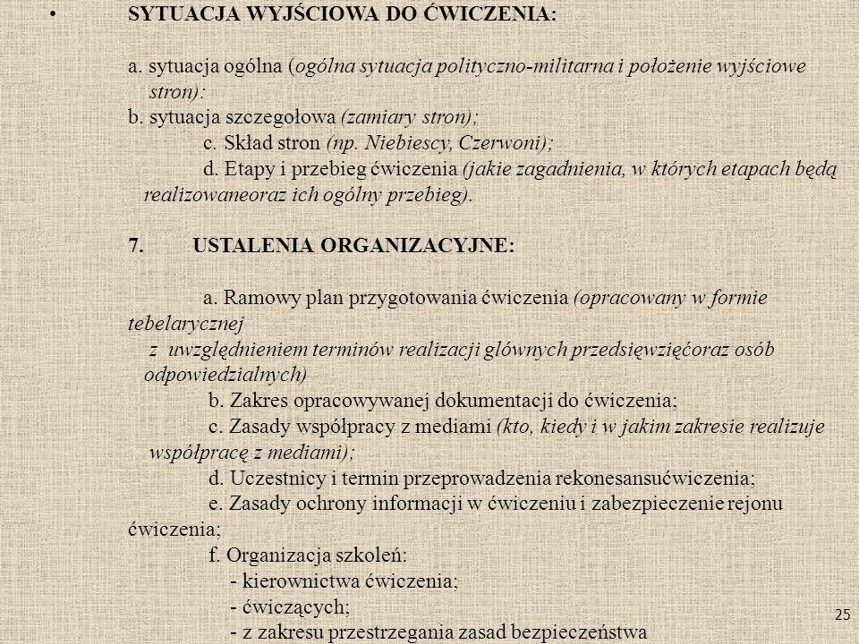 25 SYTUACJA WYJŚCIOWA DO ĆWICZENIA: a. sytuacja ogólna (ogólna sytuacja polityczno-militarna i położenie wyjściowe stron): b. sytuacja szczegołowa (za