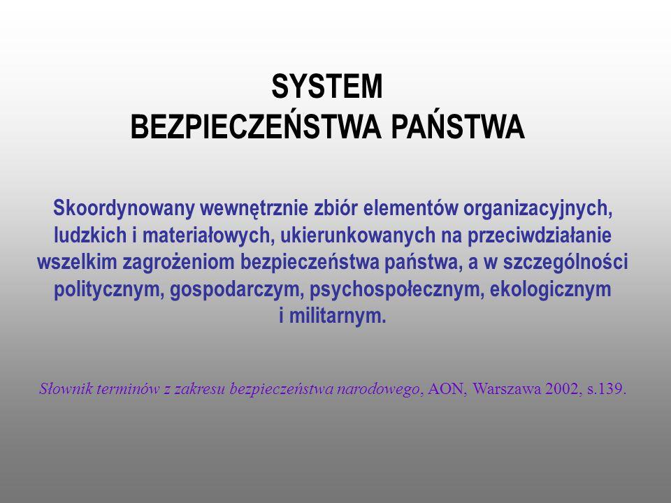 SYSTEM BEZPIECZEŃSTWA PAŃSTWA Skoordynowany wewnętrznie zbiór elementów organizacyjnych, ludzkich i materiałowych, ukierunkowanych na przeciwdziałanie