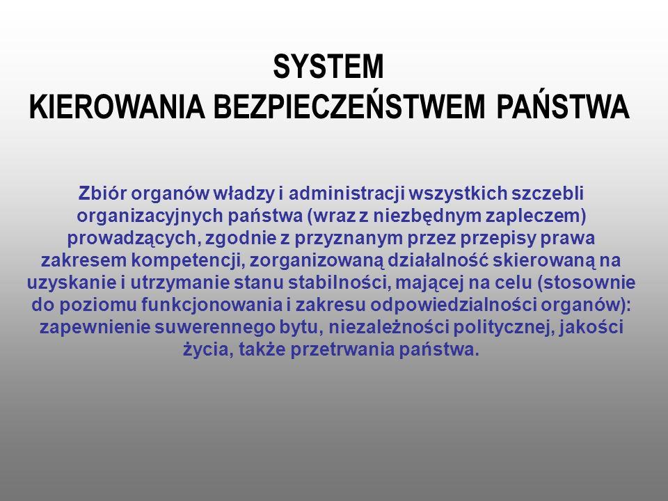 SYSTEM KIEROWANIA BEZPIECZEŃSTWEM PAŃSTWA Zbiór organów władzy i administracji wszystkich szczebli organizacyjnych państwa (wraz z niezbędnym zaplecze