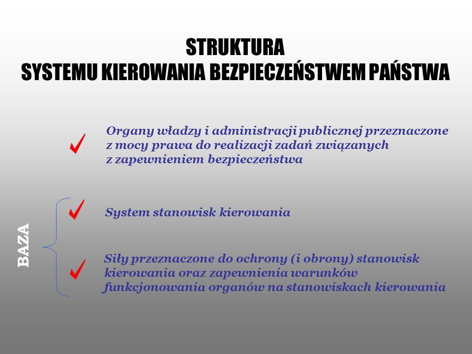STRUKTURA SYSTEMU KIEROWANIA BEZPIECZEŃSTWEM PAŃSTWA Organy władzy i administracji publicznej przeznaczone z mocy prawa do realizacji zadań związanych
