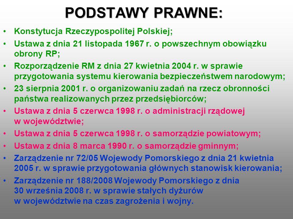 PODSTAWY PRAWNE: Konstytucja Rzeczypospolitej Polskiej; Ustawa z dnia 21 listopada 1967 r. o powszechnym obowiązku obrony RP; Rozporządzenie RM z dnia