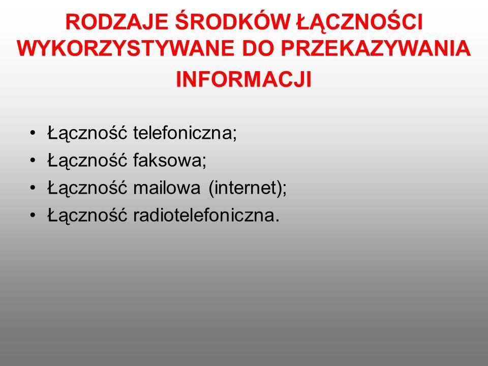 RODZAJE ŚRODKÓW ŁĄCZNOŚCI WYKORZYSTYWANE DO PRZEKAZYWANIA INFORMACJI Łączność telefoniczna; Łączność faksowa; Łączność mailowa (internet); Łączność ra