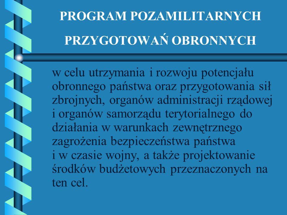 PROGRAM POZAMILITARNYCH PRZYGOTOWAŃ OBRONNYCH w celu utrzymania i rozwoju potencjału obronnego państwa oraz przygotowania sił zbrojnych, organów admin