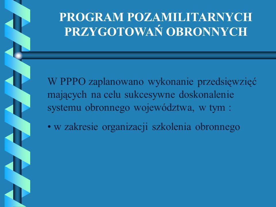 W PPPO zaplanowano wykonanie przedsięwzięć mających na celu sukcesywne doskonalenie systemu obronnego województwa, w tym : w zakresie organizacji szko