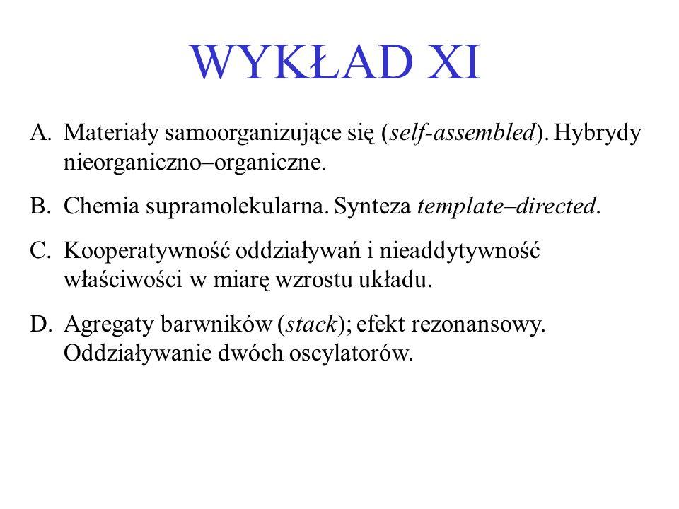 WYKŁAD XI A.Materiały samoorganizujące się (self-assembled). Hybrydy nieorganiczno–organiczne. B.Chemia supramolekularna. Synteza template–directed. C