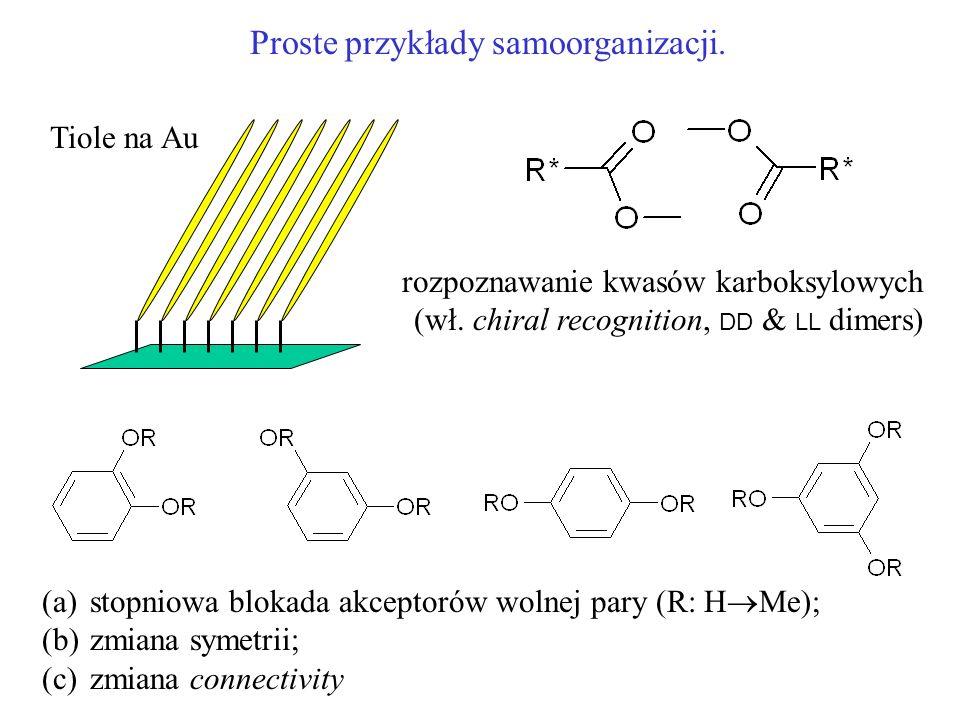 Proste przykłady samoorganizacji. Tiole na Au rozpoznawanie kwasów karboksylowych (wł. chiral recognition, DD & LL dimers) (a)stopniowa blokada akcept