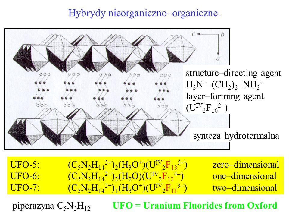 Hybrydy nieorganiczno–organiczne. UFO = Uranium Fluorides from Oxford synteza hydrotermalna structure–directing agent H 3 N + –(CH 2 ) 3 –NH 3 + layer