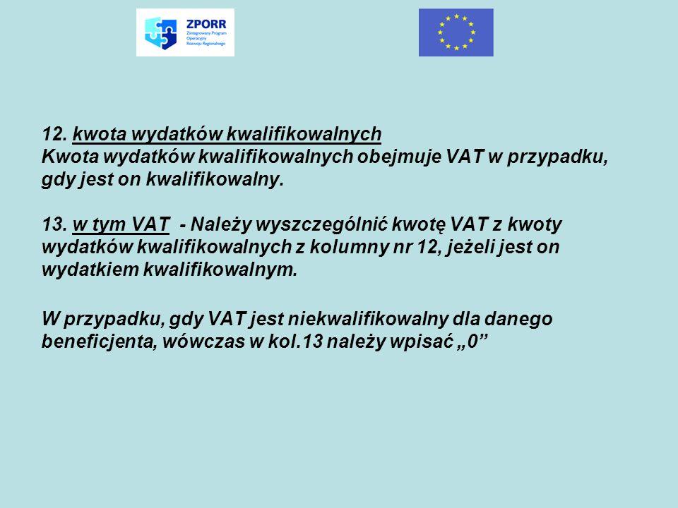 12. kwota wydatków kwalifikowalnych Kwota wydatków kwalifikowalnych obejmuje VAT w przypadku, gdy jest on kwalifikowalny. 13. w tym VAT - Należy wyszc