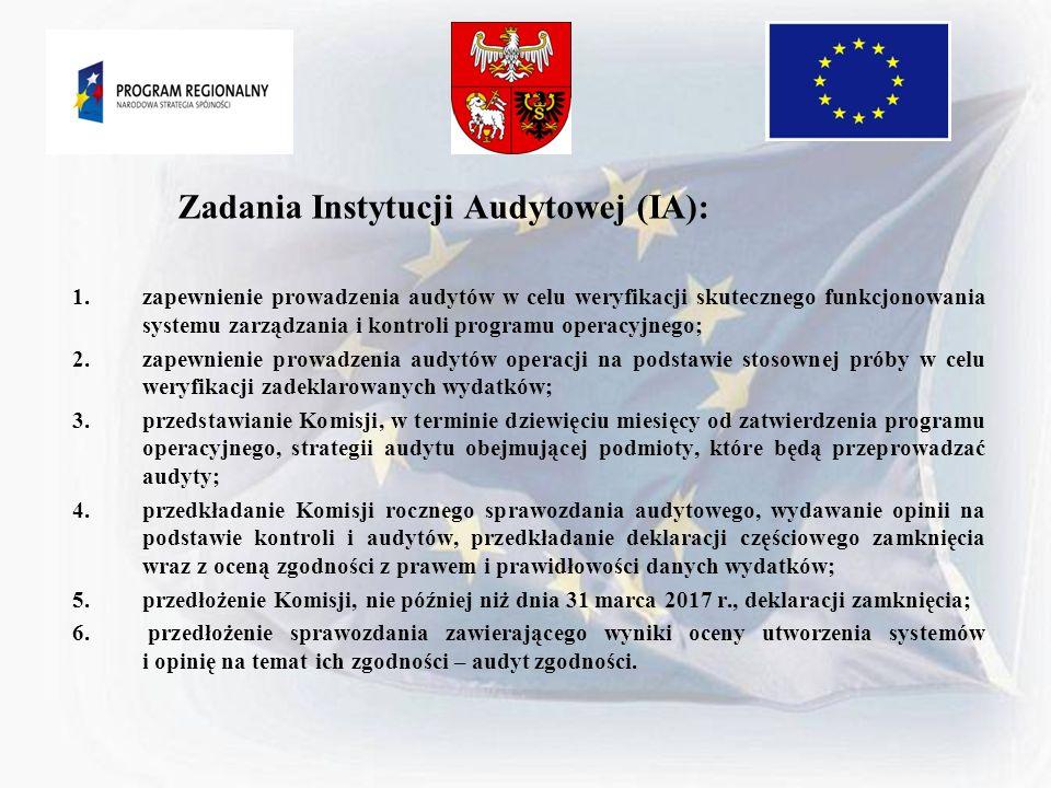 Zadania Instytucji Audytowej (IA): 1.zapewnienie prowadzenia audytów w celu weryfikacji skutecznego funkcjonowania systemu zarządzania i kontroli prog