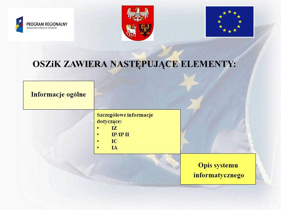 OSZiK ZAWIERA NASTĘPUJĄCE ELEMENTY: Informacje ogólne Szczegółowe informacje dotyczące: IZ IP/IP II IC IA Opis systemu informatycznego