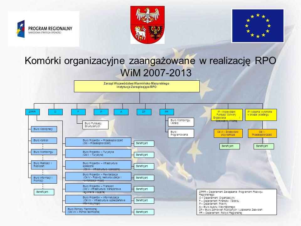 Komórki organizacyjne zaangażowane w realizację RPO WiM 2007-2013 Zarząd Województwa Warmińsko-Mazurskiego Instytucja Zarządzająca RPO ZPRR Oś VI - Śr
