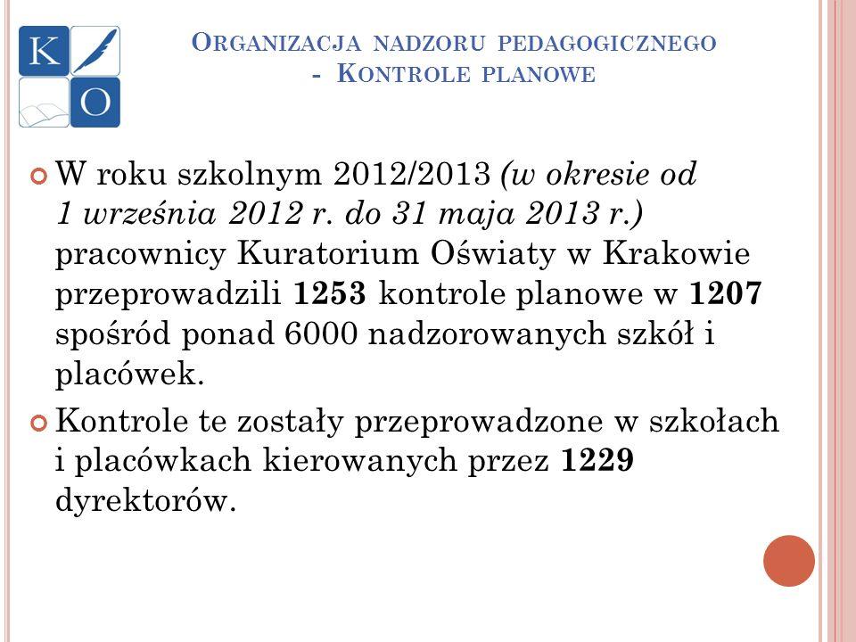 O RGANIZACJA NADZORU PEDAGOGICZNEGO - K ONTROLE PLANOWE W roku szkolnym 2012/2013 (w okresie od 1 września 2012 r. do 31 maja 2013 r.) pracownicy Kura