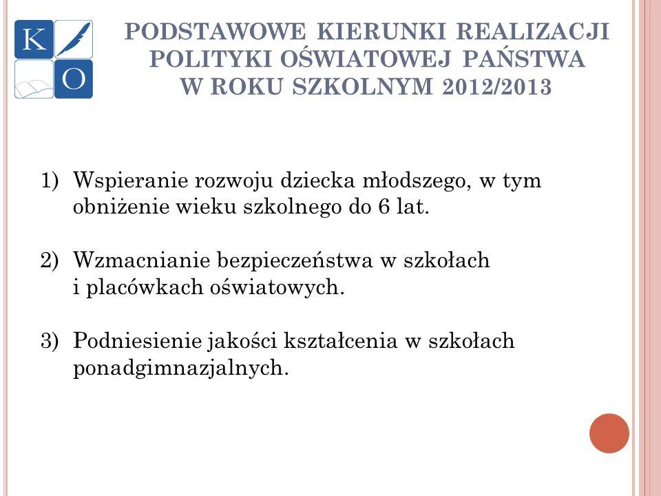 K ONTROLE W ROKU 2012/2013