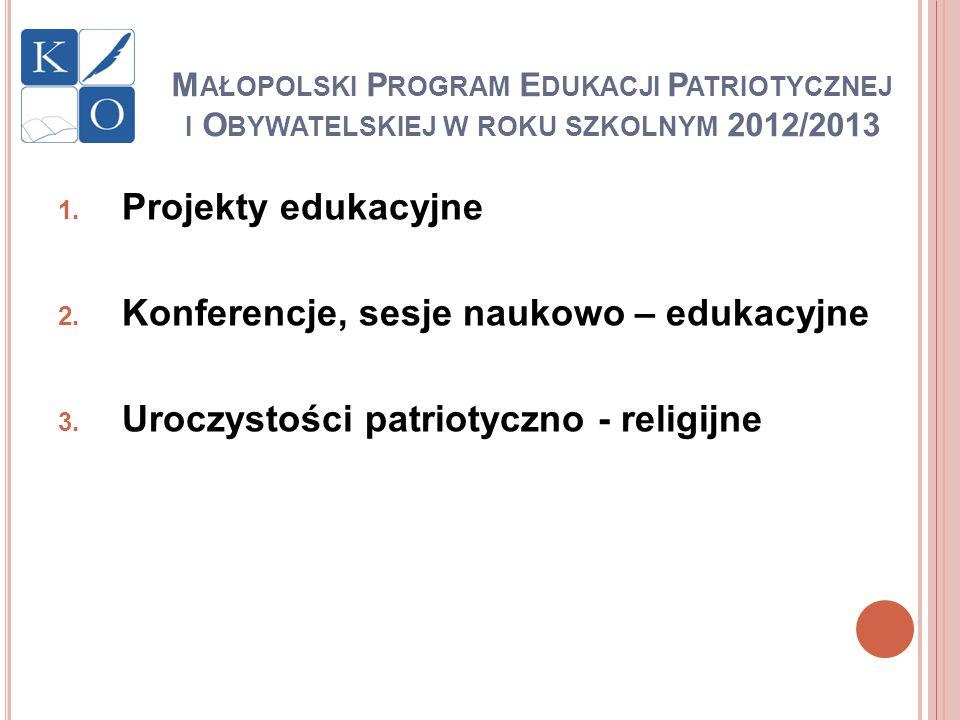 M AŁOPOLSKI P ROGRAM E DUKACJI P ATRIOTYCZNEJ I O BYWATELSKIEJ W ROKU SZKOLNYM 2012/2013 1. Projekty edukacyjne 2. Konferencje, sesje naukowo – edukac