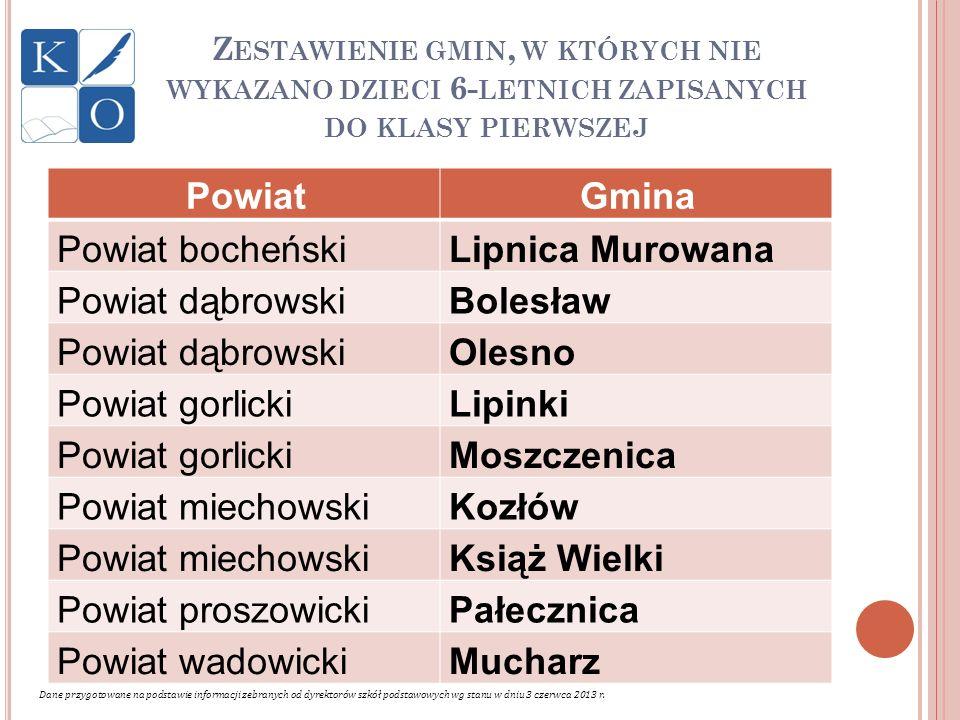 Z MIANY W PRAWIE OŚWIATOWYM Rozporządzenie Ministra Edukacji Narodowej z dnia 28 lutego 2013 r.
