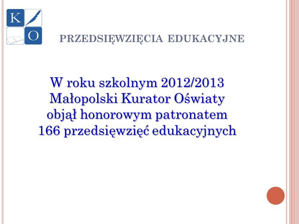 PRZEDSIĘWZIĘCIA EDUKACYJNE W roku szkolnym 2012/2013 Małopolski Kurator Oświaty objął honorowym patronatem 166 przedsięwzięć edukacyjnych