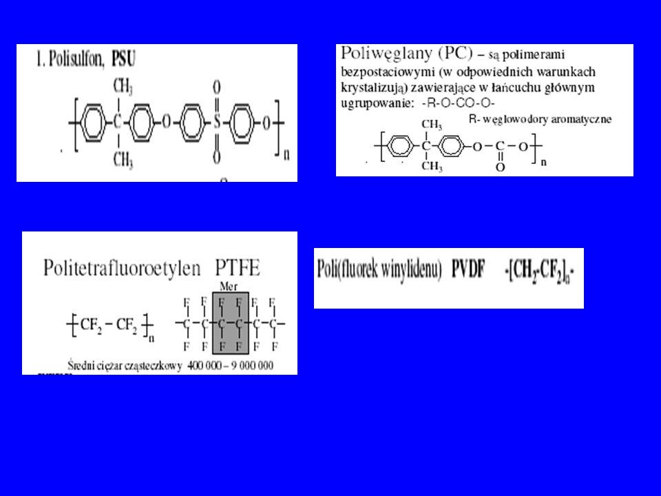 Polimery i związki nieorganiczne stosowane do wytwarzania membran: Najwcześniej zastosowane i do dziś stosowane: celuloza, octan i azotan celulozy, Hy