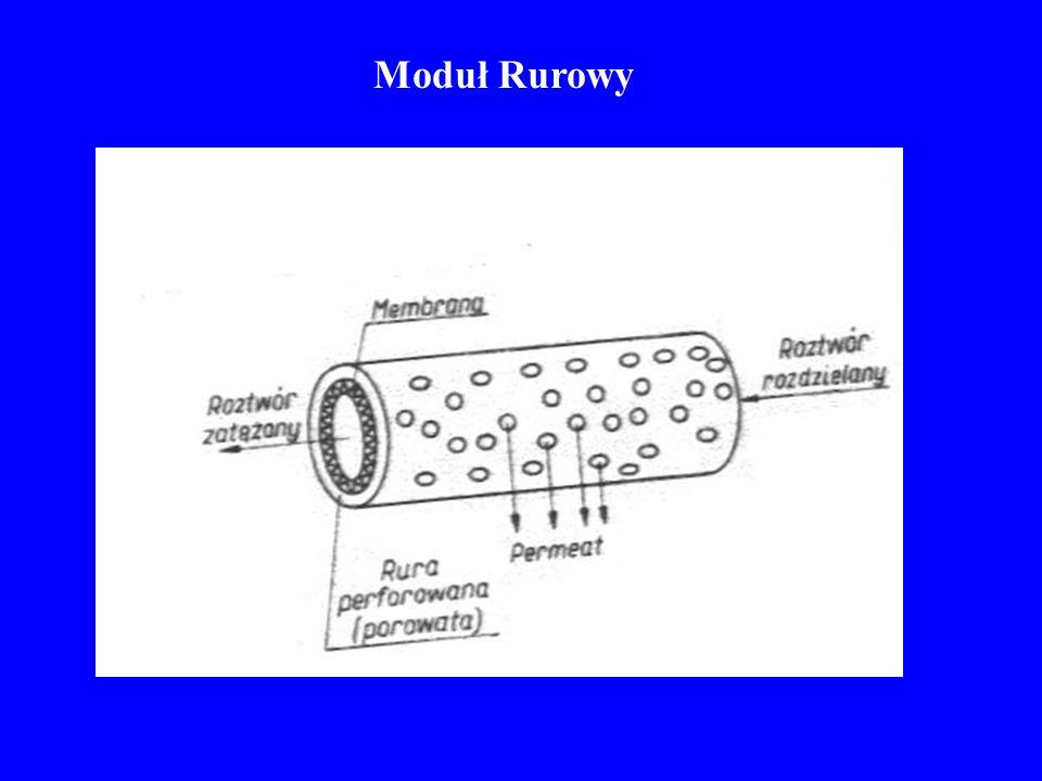 Moduły membranowe i sposoby prowadzenia strumieni 1. Moduł rurowy (mała gęstość upakowania, przepływ turbuletny) 2. Moduł kapilarny zespół (duża gęsto