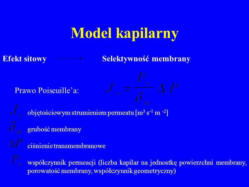 Model kapilarny Efekt sitowy Selektywność membrany Prawo Poiseuillea: objętościowym strumieniem permeatu [m 3 s -1 m -2 ] grubość membrany ciśnienie transmembranowe współczynnik permeacji (liczba kapilar na jednostkę powierzchni membrany, porowatość membrany, współczynnik geometryczny)