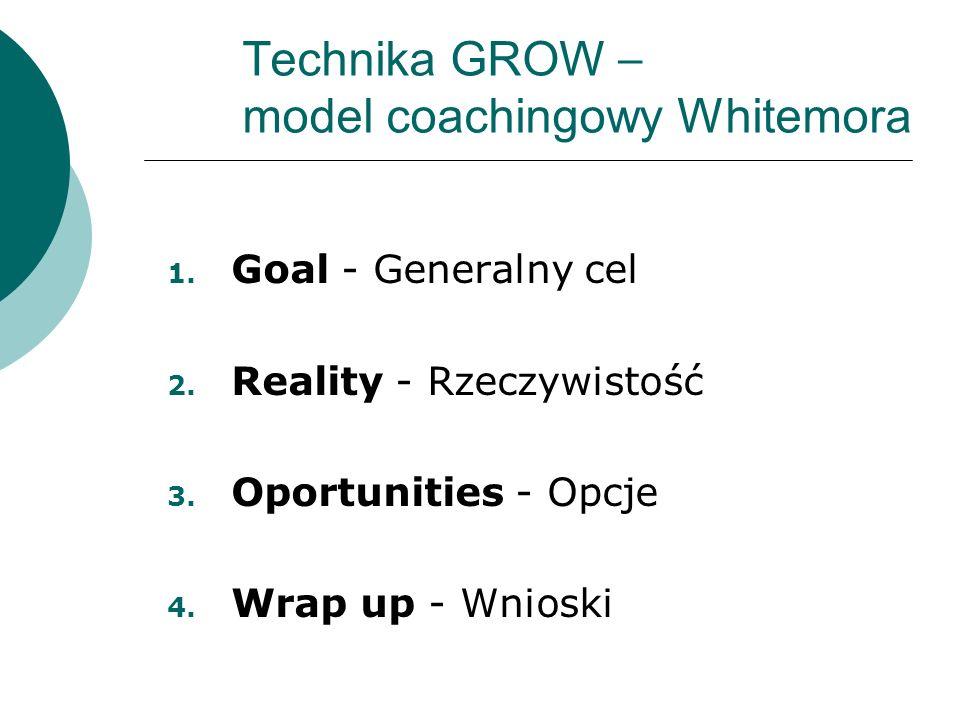Technika GROW – model coachingowy Whitemora 1. Goal - Generalny cel 2. Reality - Rzeczywistość 3. Oportunities - Opcje 4. Wrap up - Wnioski