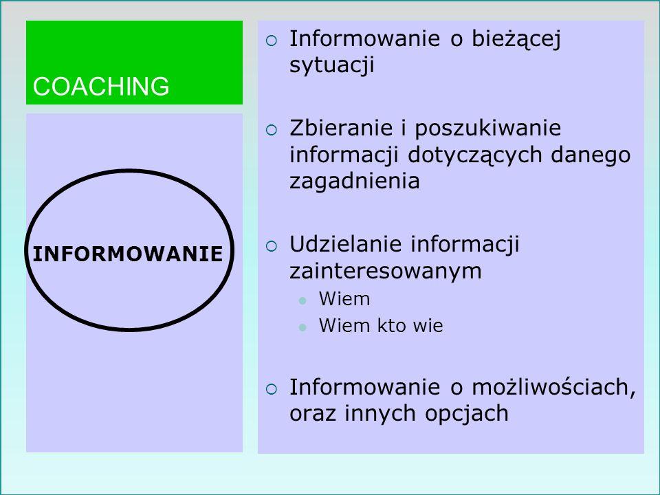 Informowanie o bieżącej sytuacji Zbieranie i poszukiwanie informacji dotyczących danego zagadnienia Udzielanie informacji zainteresowanym Wiem Wiem kt