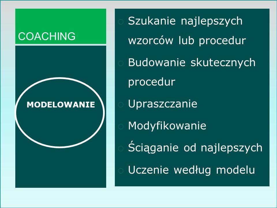 COACHING Szukanie najlepszych wzorców lub procedur Budowanie skutecznych procedur Upraszczanie Modyfikowanie Ściąganie od najlepszych Uczenie według m