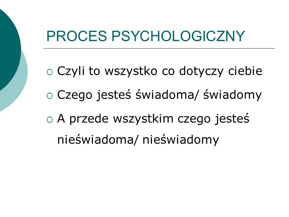 PROCES PSYCHOLOGICZNY Czyli to wszystko co dotyczy ciebie Czego jesteś świadoma/ świadomy A przede wszystkim czego jesteś nieświadoma/ nieświadomy