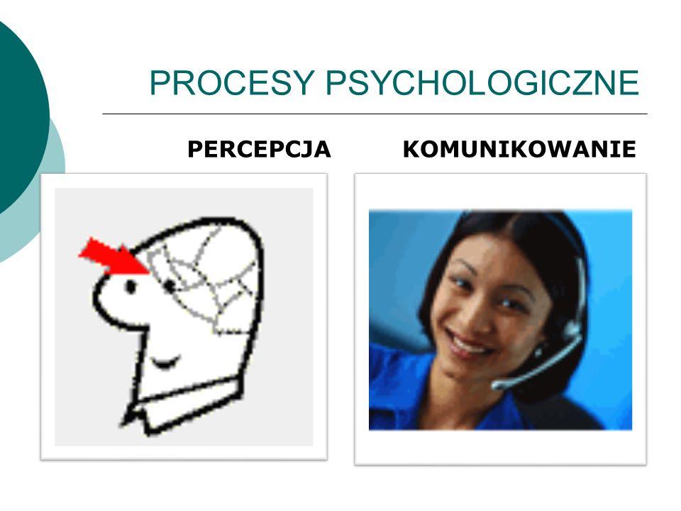 PROCESY PSYCHOLOGICZNE PERCEPCJAKOMUNIKOWANIE