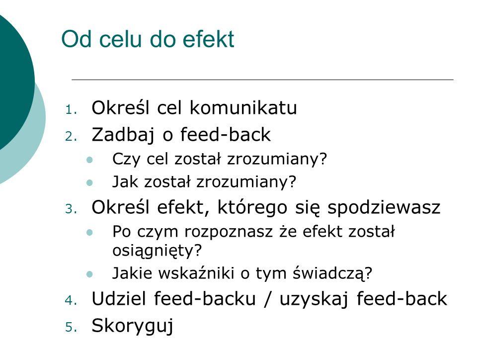 Od celu do efekt 1. Określ cel komunikatu 2. Zadbaj o feed-back Czy cel został zrozumiany? Jak został zrozumiany? 3. Określ efekt, którego się spodzie