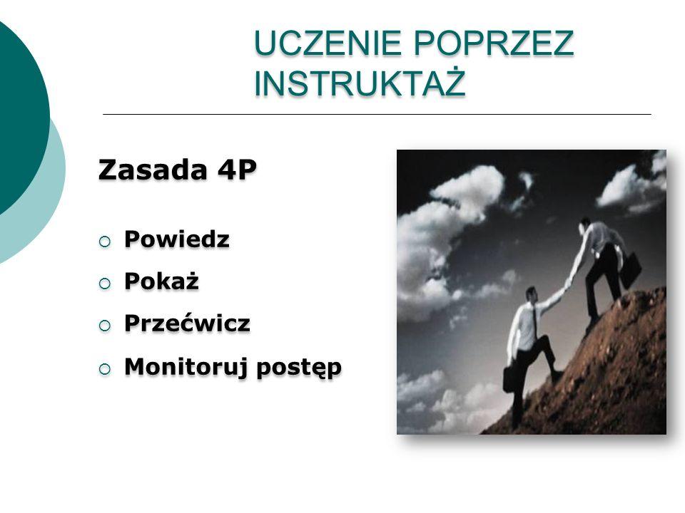 UCZENIE POPRZEZ INSTRUKTAŻ Zasada 4P Powiedz Pokaż Przećwicz Monitoruj postęp Zasada 4P Powiedz Pokaż Przećwicz Monitoruj postęp
