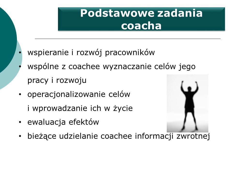 Podstawowe zadania coacha wspieranie i rozwój pracowników wspólne z coachee wyznaczanie celów jego pracy i rozwoju operacjonalizowanie celów i wprowad