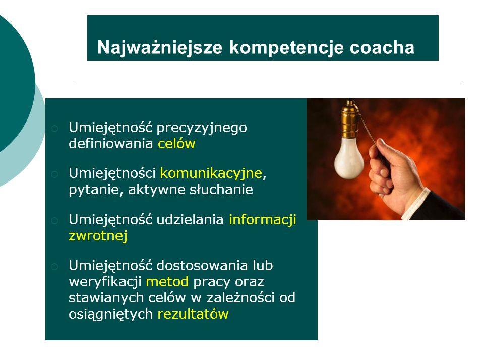 Najważniejsze kompetencje coacha Umiejętność precyzyjnego definiowania celów Umiejętności komunikacyjne, pytanie, aktywne słuchanie Umiejętność udziel
