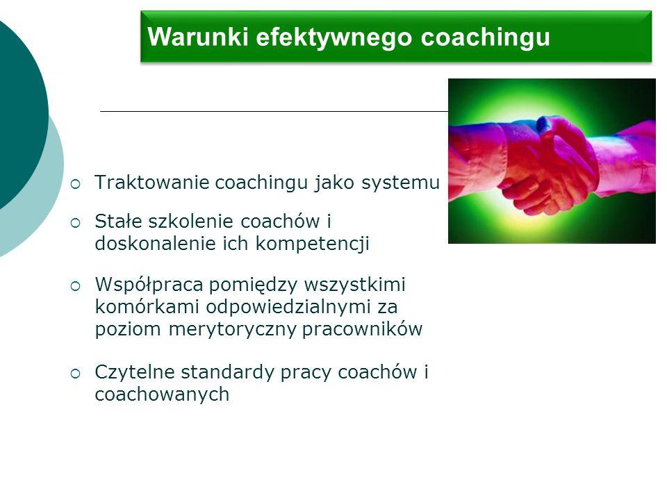 Traktowanie coachingu jako systemu Stałe szkolenie coachów i doskonalenie ich kompetencji Współpraca pomiędzy wszystkimi komórkami odpowiedzialnymi za