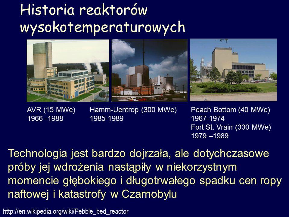 Historia reaktorów wysokotemperaturowych http://en.wikipedia.org/wiki/Pebble_bed_reactor Technologia jest bardzo dojrzała, ale dotychczasowe próby jej