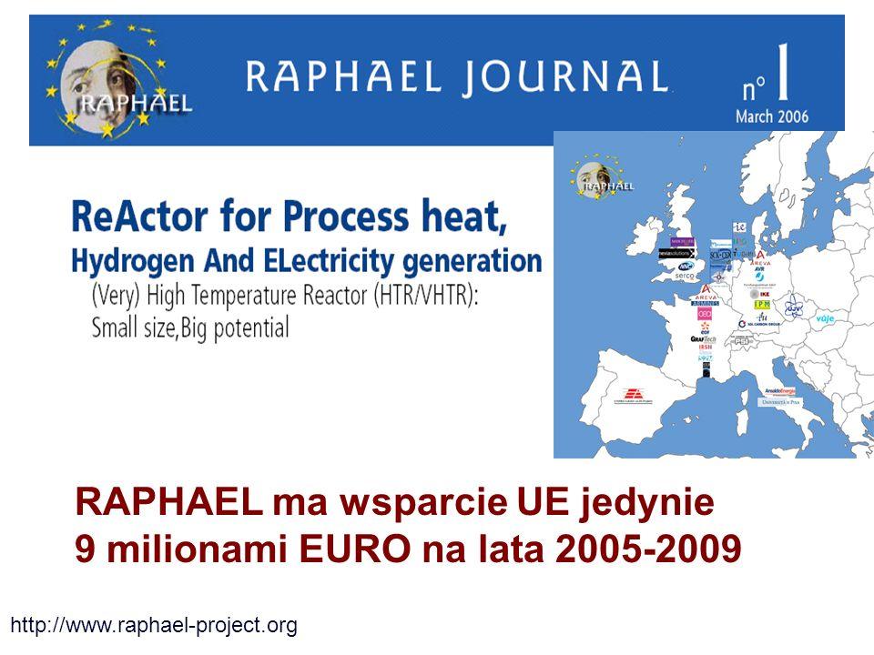 http://www.raphael-project.org RAPHAEL ma wsparcie UE jedynie 9 milionami EURO na lata 2005-2009