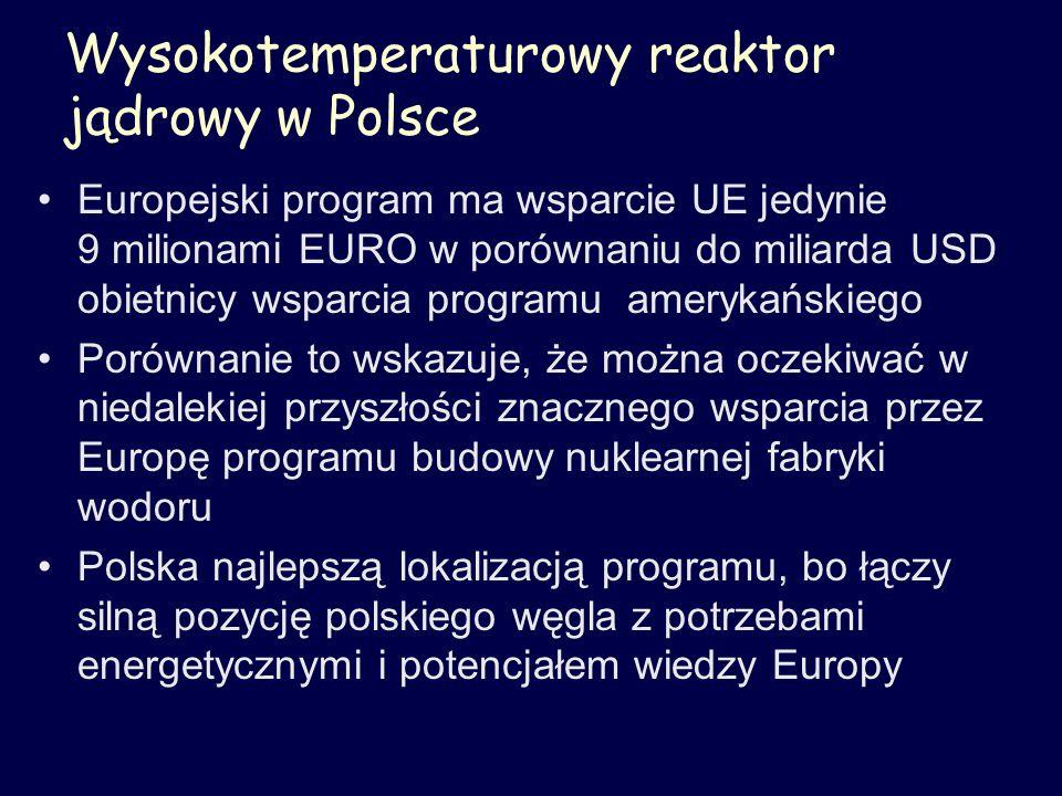 Wysokotemperaturowy reaktor jądrowy w Polsce Europejski program ma wsparcie UE jedynie 9 milionami EURO w porównaniu do miliarda USD obietnicy wsparci